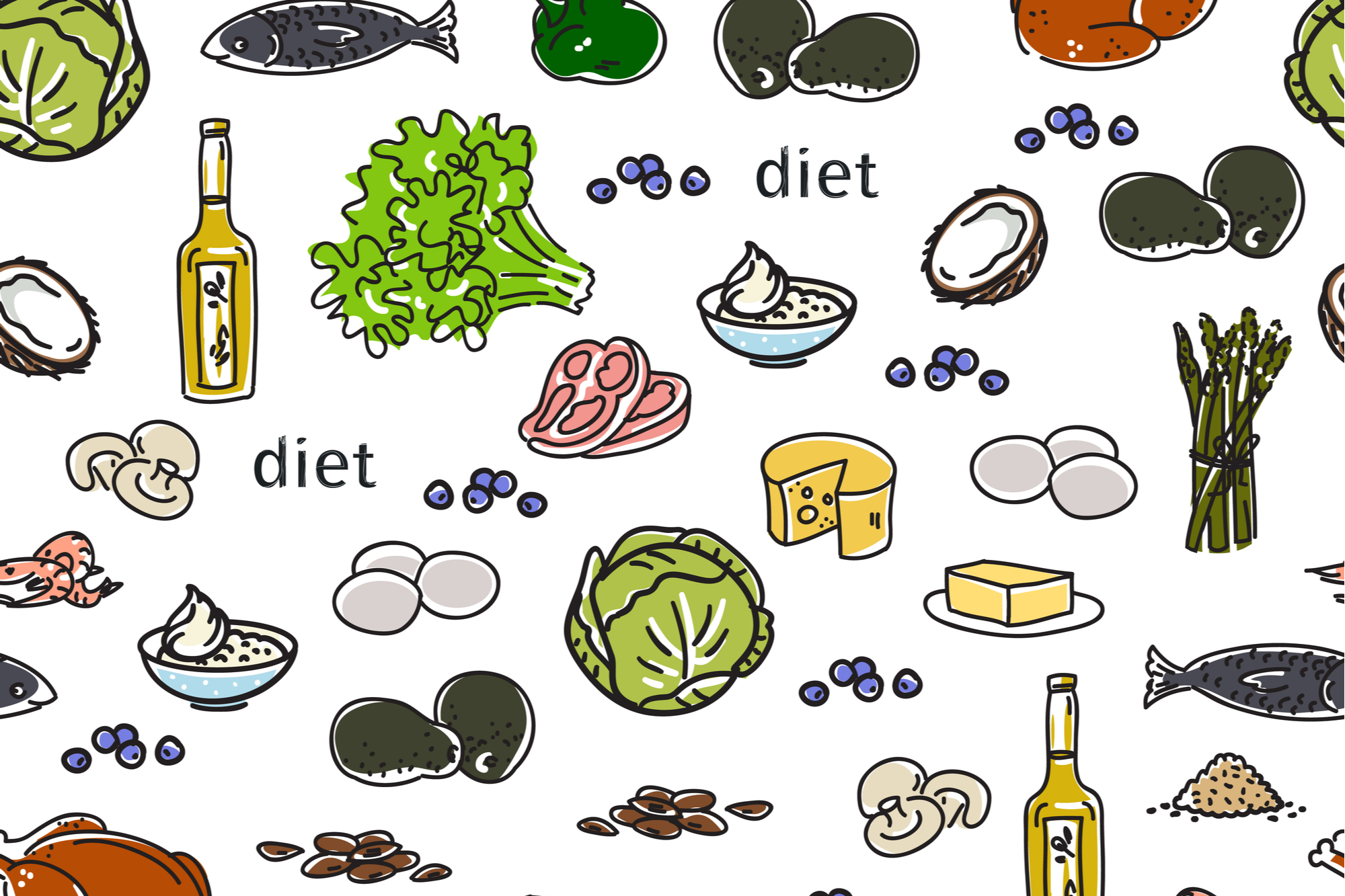 rules for ketosis
